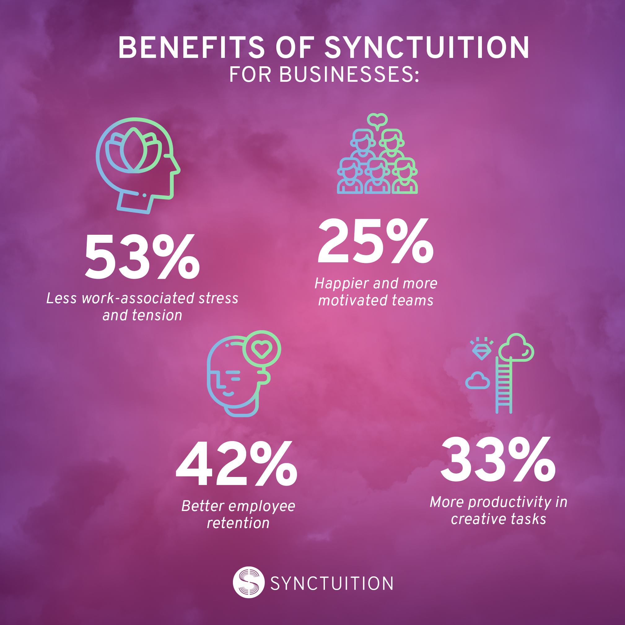 Synctuition has many benefits and is an excellent tool for promoting optimal mental health at the workplace.
