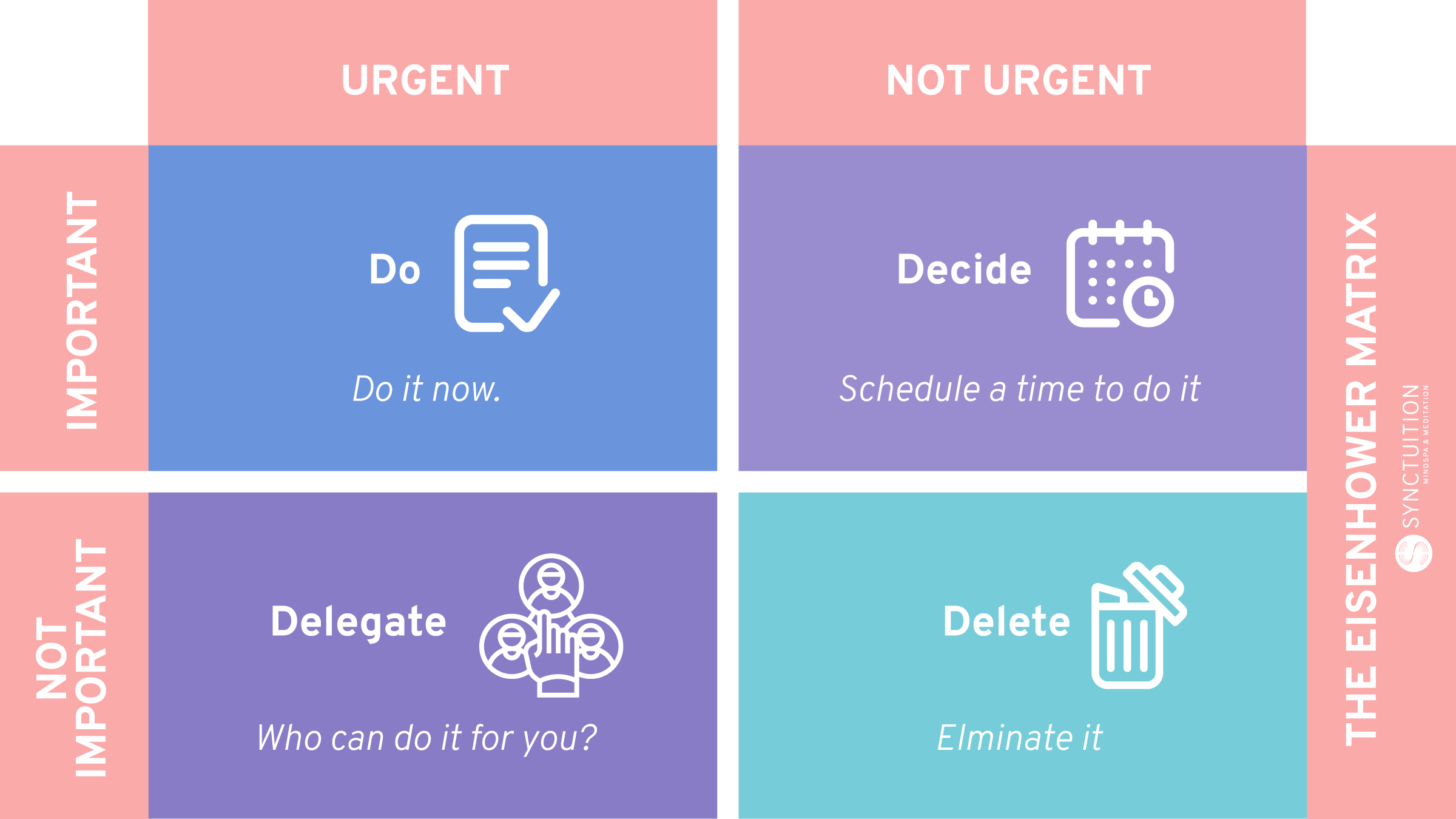 The Eisenhower Matrix is one of the most efficient tools for time management